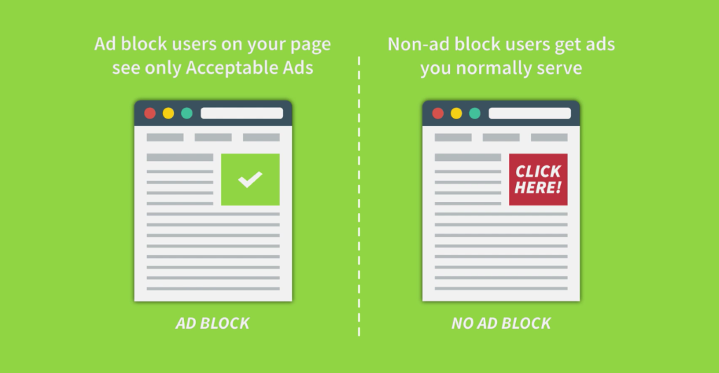 Oh the Irony! AdBlock Plus Now Sells Ads on its Platform