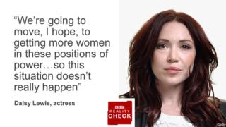 Picture of Daisy Lewis, actress, with quote: We're going to move, I hope, to getting more women in these positions of power...so this doesn't really happen.