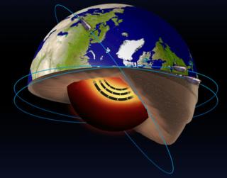 Artwork Earth