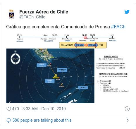Twitter post by @FACh_Chile: Gráfica que complementa Comunicado de Prensa #FACh